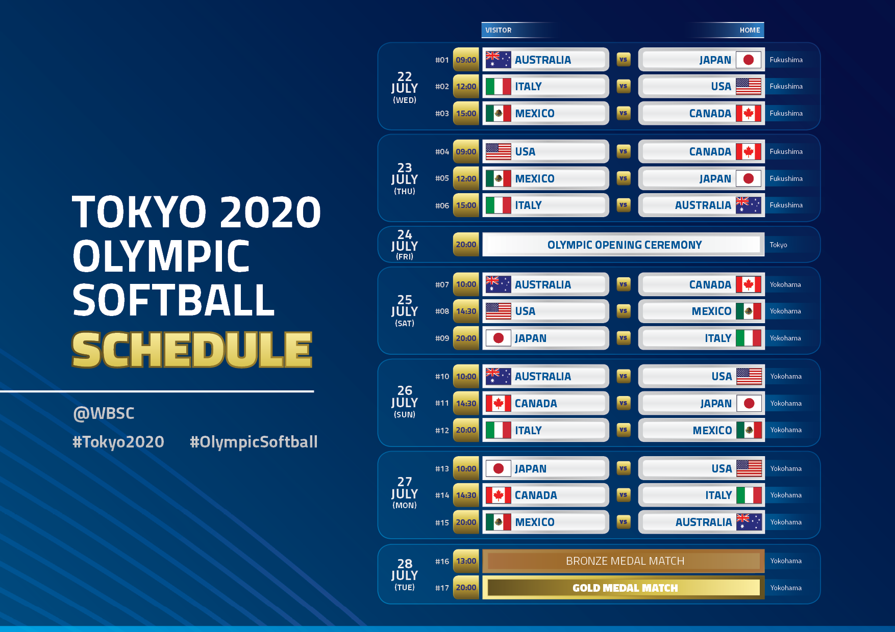 WBSC revealed the 2020 Olympic schedule | European ...